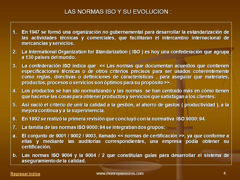LAS NORMAS ISO Y SU EVOLUCION :