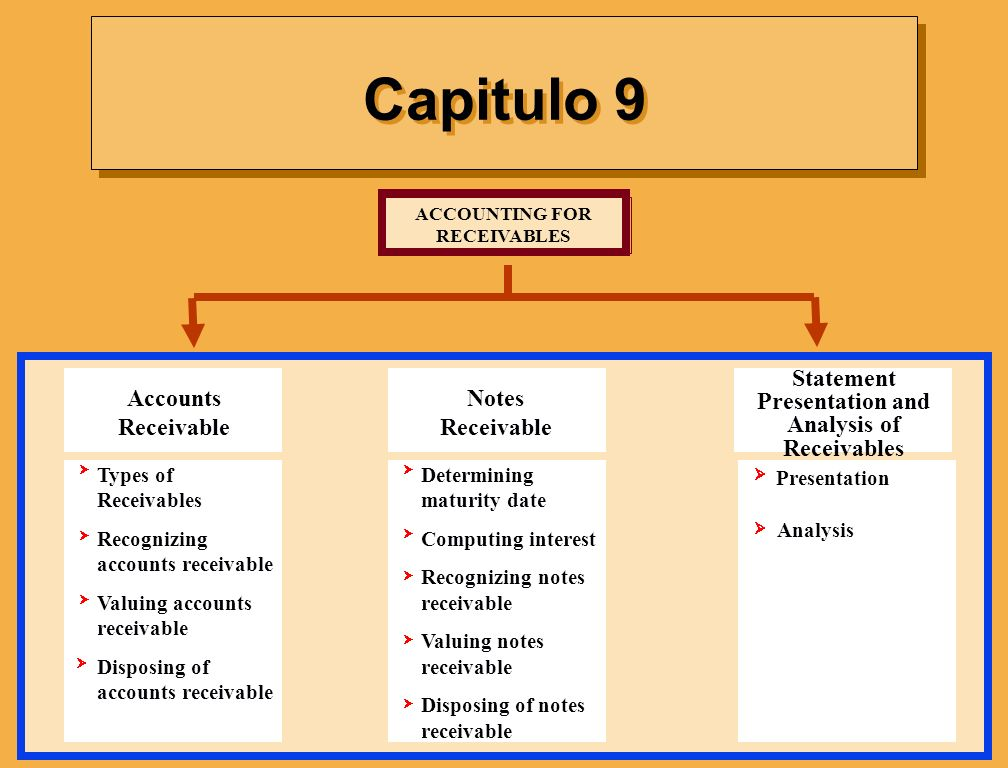Capitulo 9 Accounts Receivable Notes Receivable