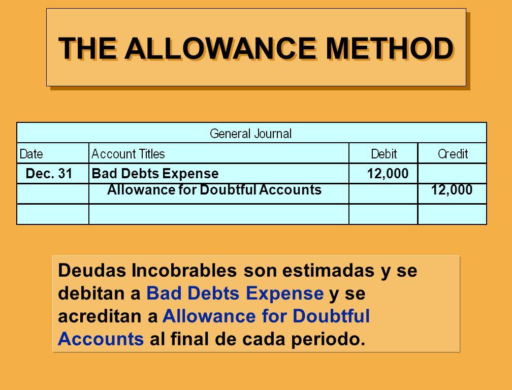 THE ALLOWANCE METHOD Dec. 31 Bad Debts Expense 12,000. Allowance for Doubtful Accounts 12,000.
