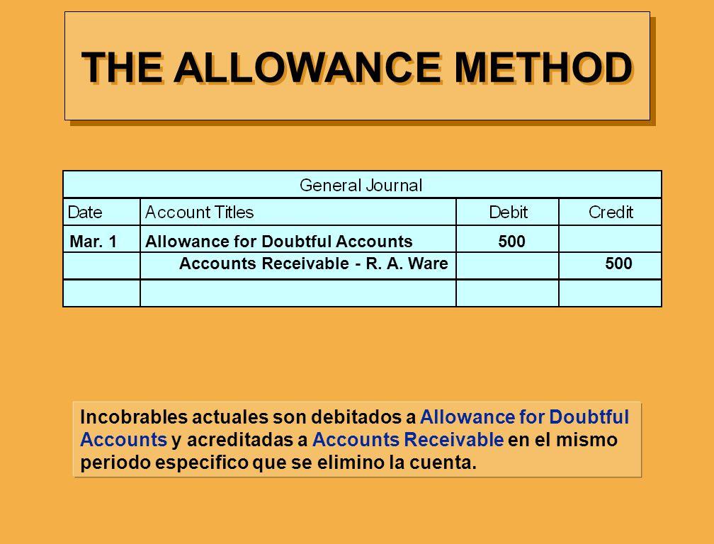 THE ALLOWANCE METHOD Mar. 1 Allowance for Doubtful Accounts 500.