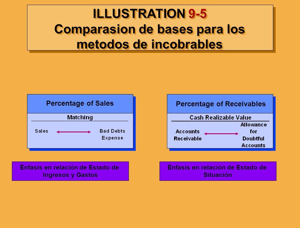 ILLUSTRATION 9-5 Comparasion de bases para los metodos de incobrables