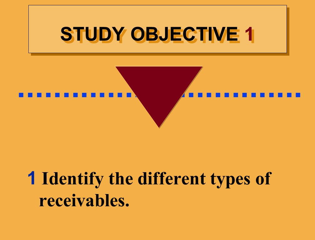 STUDY OBJECTIVE 1 ................................ 1 Identify the different types of receivables.