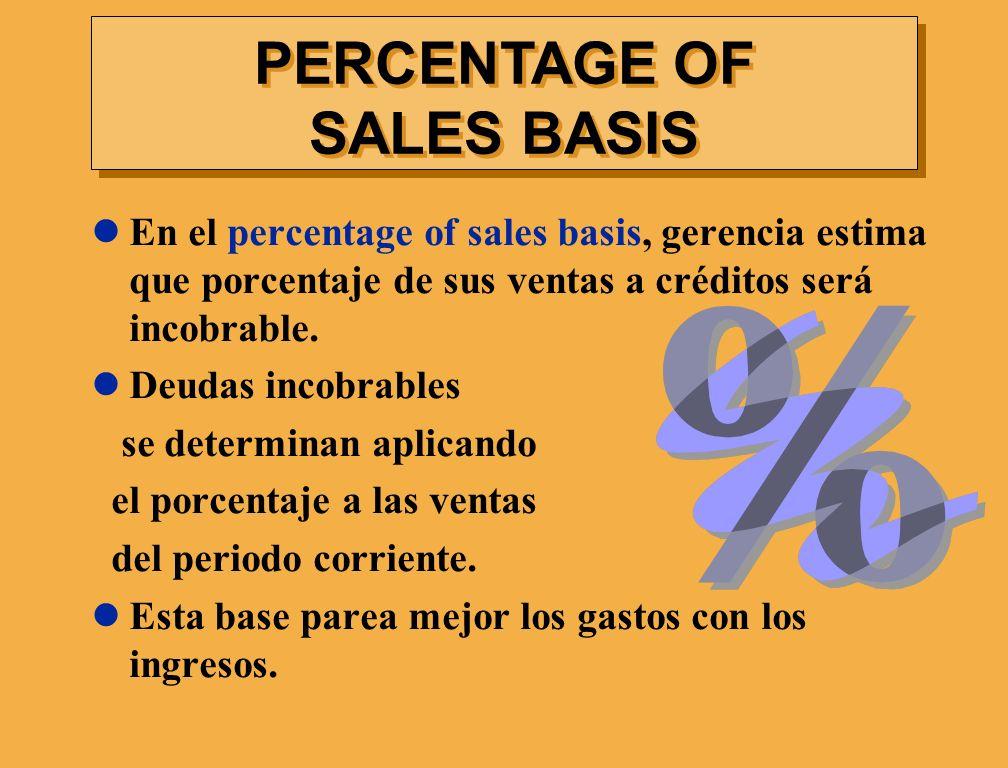PERCENTAGE OF SALES BASIS