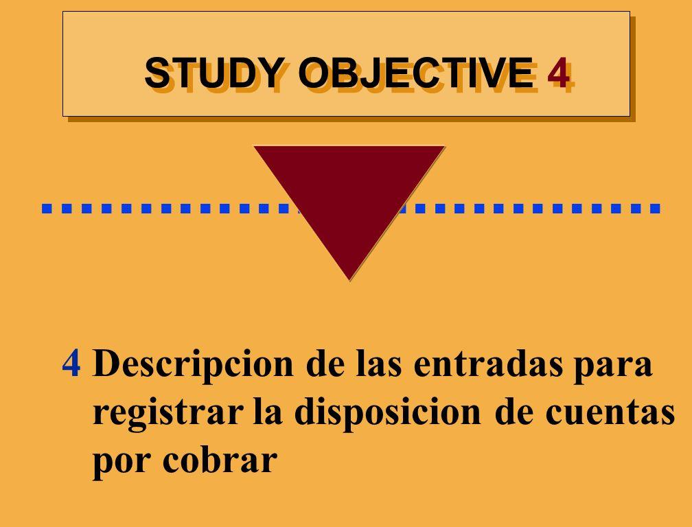 ................................ STUDY OBJECTIVE 4. 4 Descripcion de las entradas para. registrar la disposicion de cuentas.