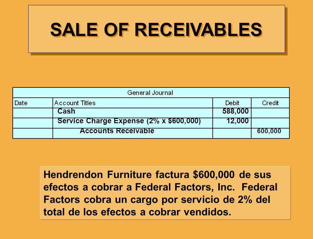SALE OF RECEIVABLES Cash 588,000. Service Charge Expense (2% x $600,000) 12,000.