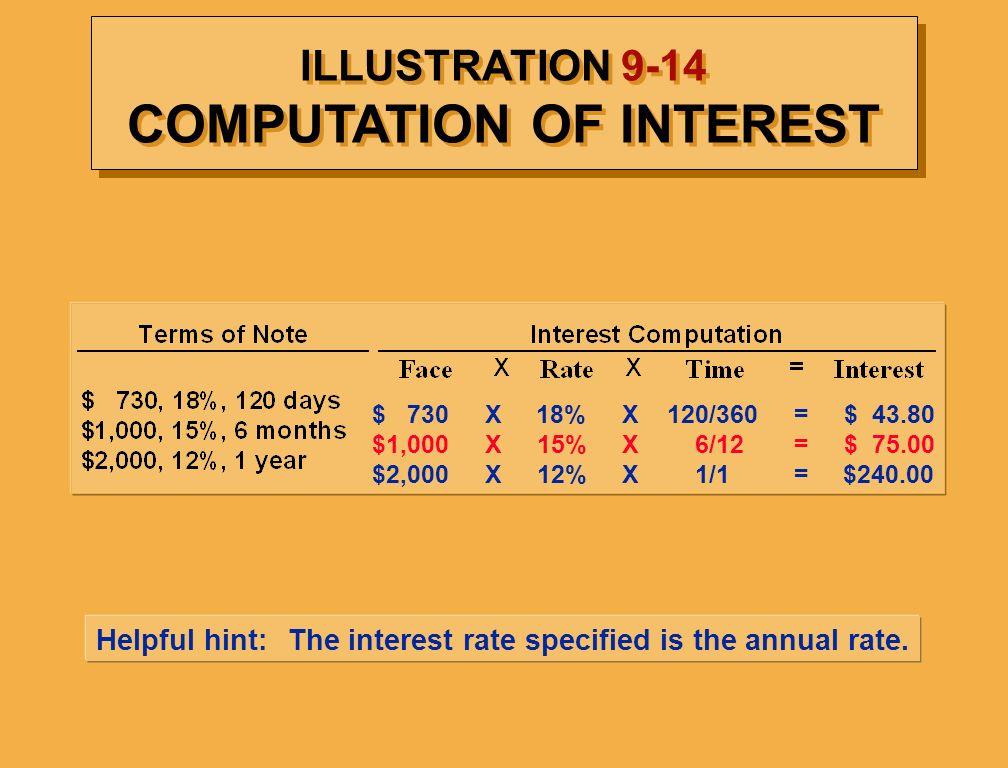 ILLUSTRATION 9-14 COMPUTATION OF INTEREST