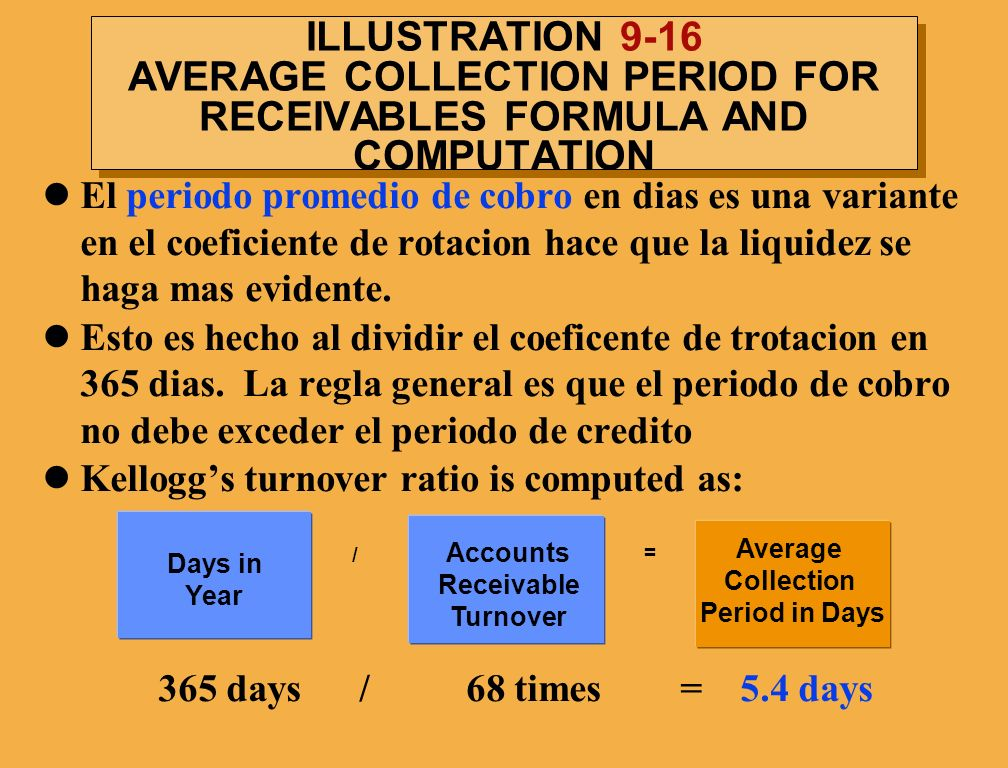 ILLUSTRATION 9-16 AVERAGE COLLECTION PERIOD FOR RECEIVABLES FORMULA AND COMPUTATION