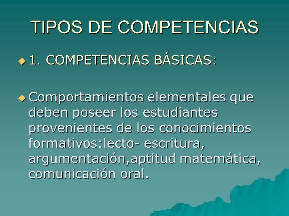 TIPOS DE COMPETENCIAS 1. COMPETENCIAS BÁSICAS: