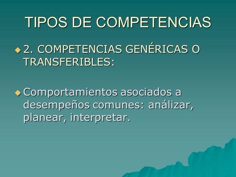 TIPOS DE COMPETENCIAS 2. COMPETENCIAS GENÉRICAS O TRANSFERIBLES: