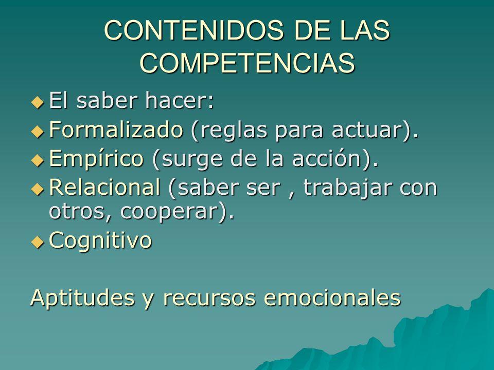 CONTENIDOS DE LAS COMPETENCIAS