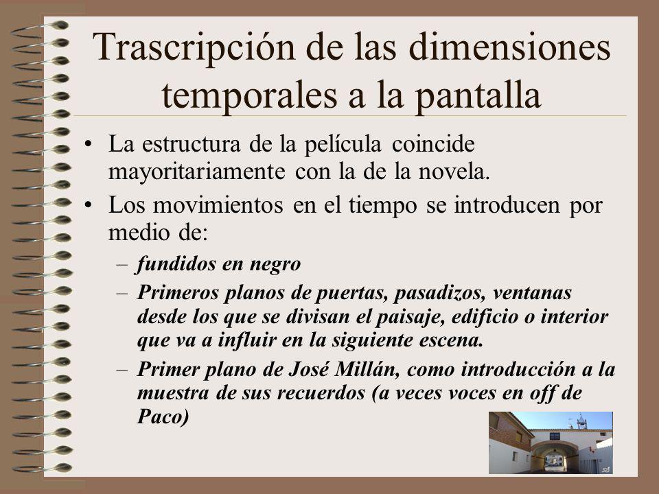 Trascripción de las dimensiones temporales a la pantalla