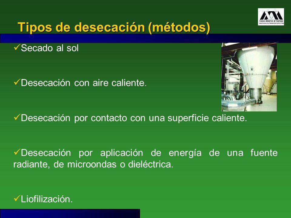 Tipos de desecación (métodos)