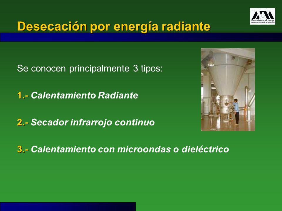 Desecación por energía radiante