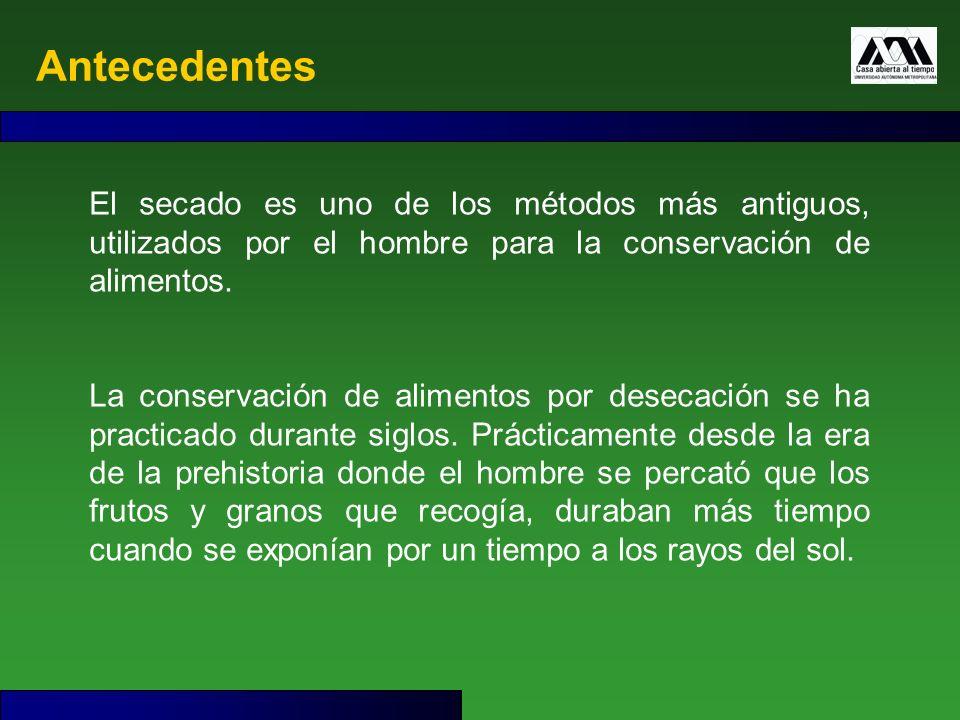Antecedentes El secado es uno de los métodos más antiguos, utilizados por el hombre para la conservación de alimentos.