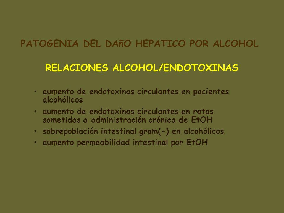 PATOGENIA DEL DAñO HEPATICO POR ALCOHOL RELACIONES ALCOHOL/ENDOTOXINAS