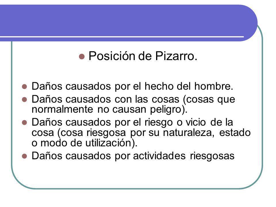 Posición de Pizarro. Daños causados por el hecho del hombre.