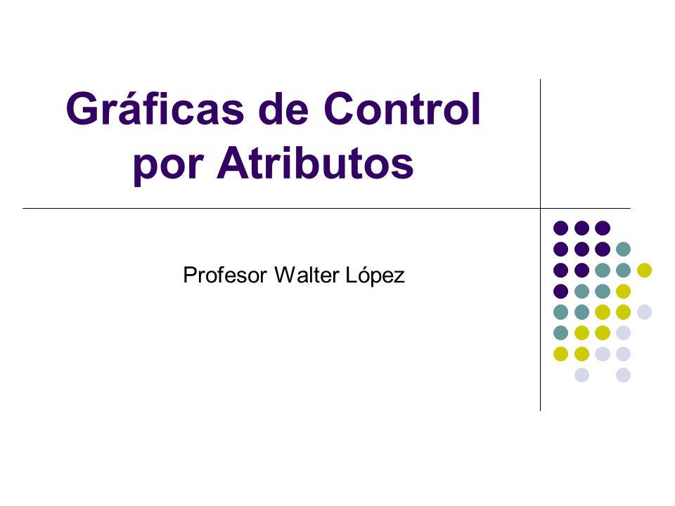 Gráficas de Control por Atributos