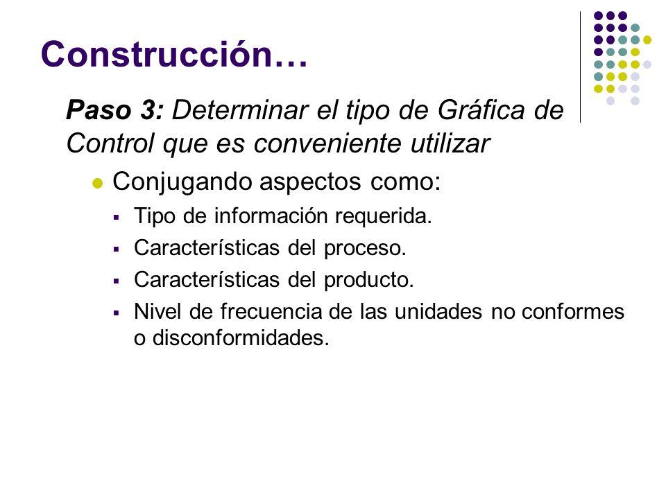 Construcción… Paso 3: Determinar el tipo de Gráfica de Control que es conveniente utilizar. Conjugando aspectos como:
