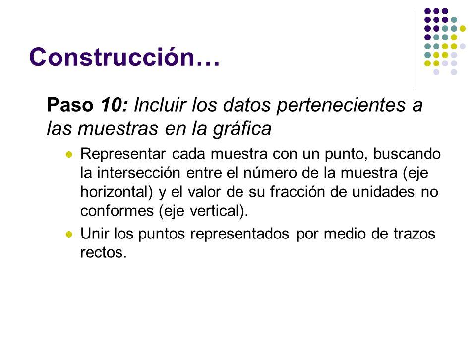 Construcción… Paso 10: Incluir los datos pertenecientes a las muestras en la gráfica.