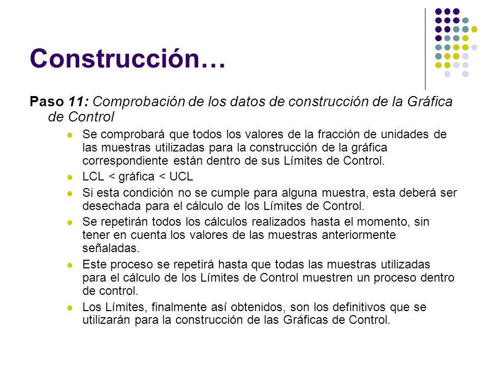 Construcción… Paso 11: Comprobación de los datos de construcción de la Gráfica de Control.