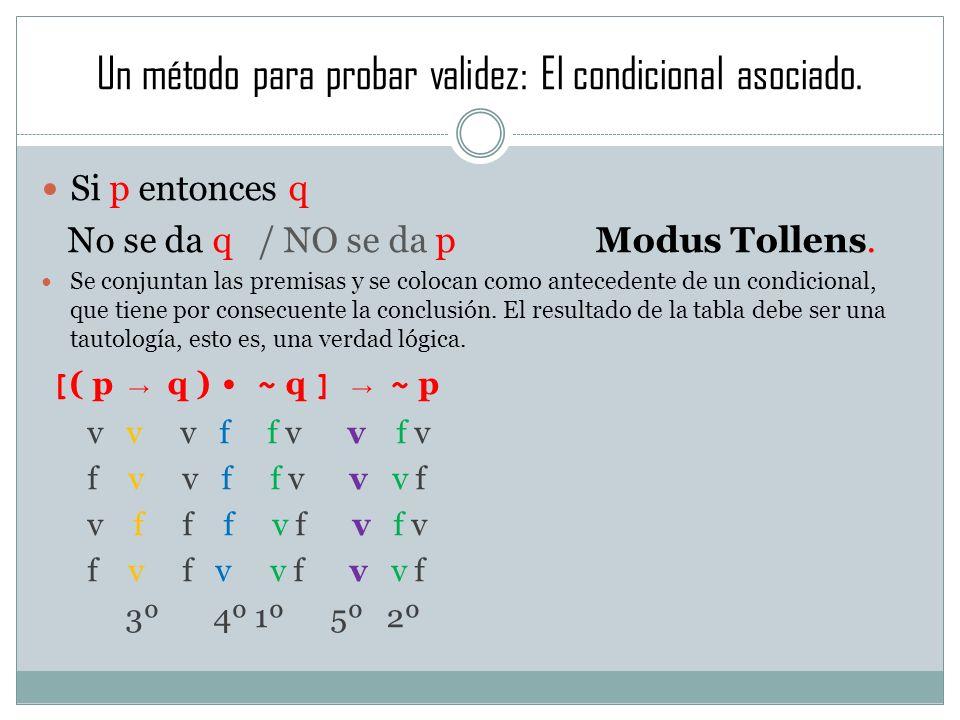 Un método para probar validez: El condicional asociado.