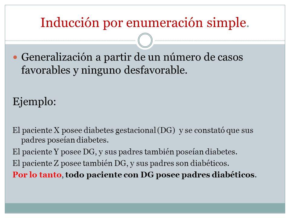 Inducción por enumeración simple.