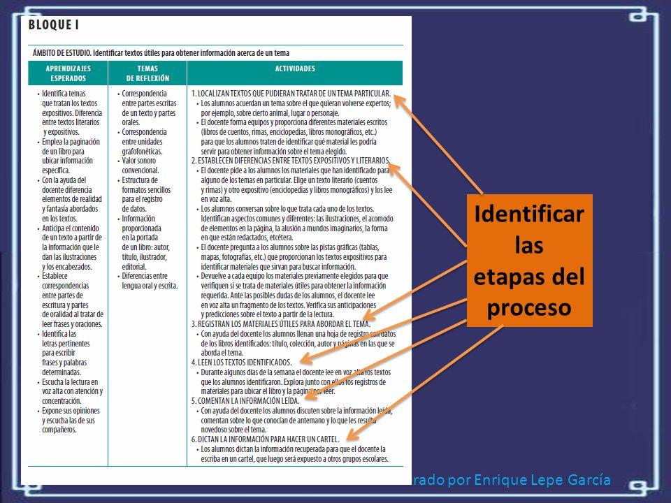 Identificar las etapas del proceso
