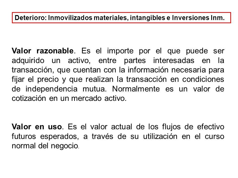 Deterioro: Inmovilizados materiales, intangibles e Inversiones Inm.