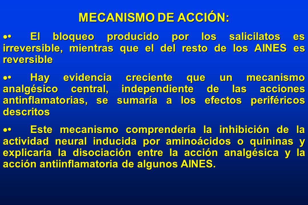 MECANISMO DE ACCIÓN: • El bloqueo producido por los salicilatos es irreversible, mientras que el del resto de los AINES es reversible.