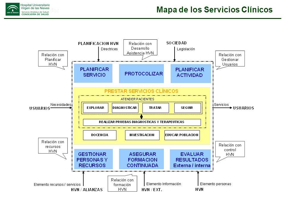 Mapa de los Servicios Clínicos