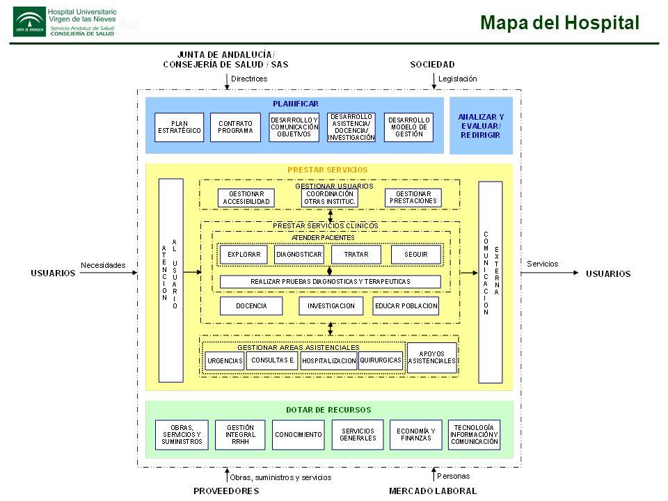 Mapa del Hospital