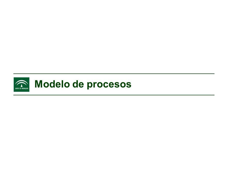 Gestión por procesos y Benchmarking