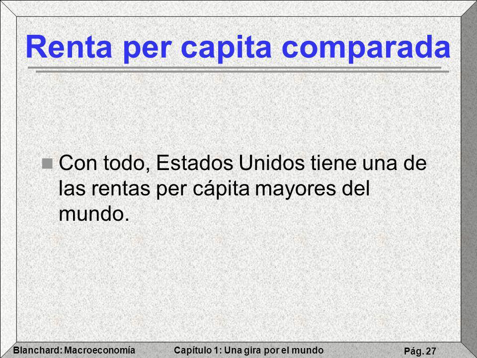 Renta per capita comparada