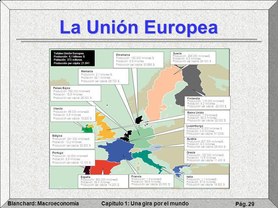 La Unión Europea Totales Unión Europea Producción: 8,1 billones $
