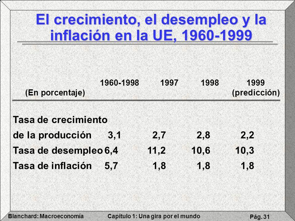 El crecimiento, el desempleo y la inflación en la UE, 1960-1999