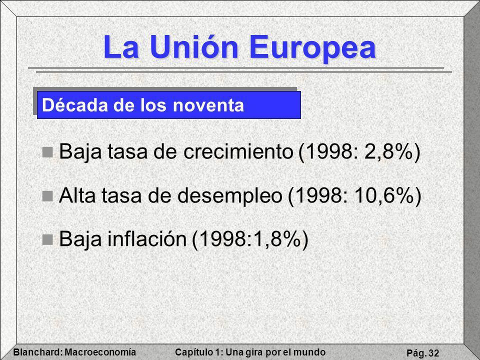La Unión Europea Baja tasa de crecimiento (1998: 2,8%)