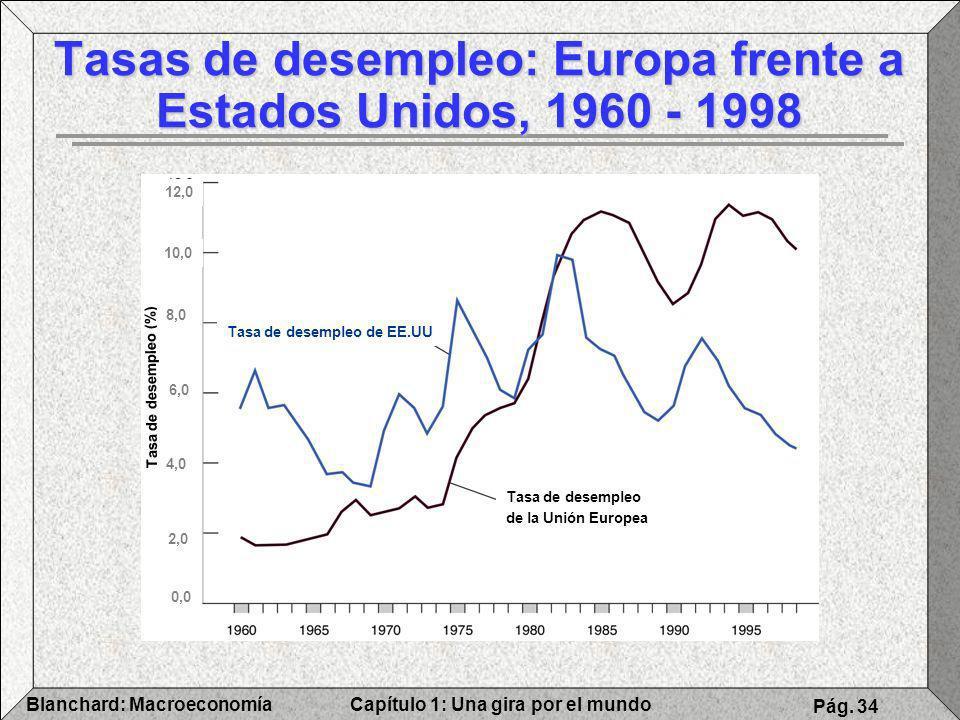 Tasas de desempleo: Europa frente a Estados Unidos, 1960 - 1998