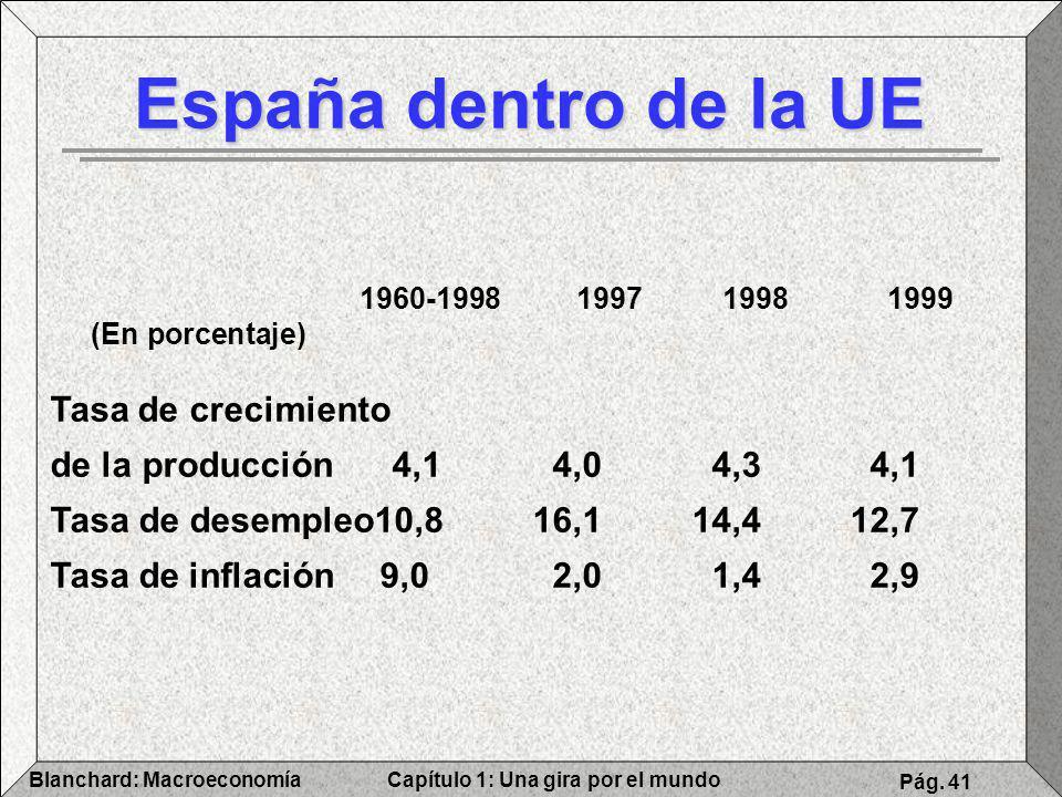 España dentro de la UE Tasa de crecimiento
