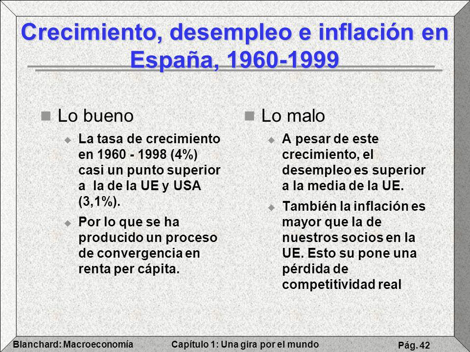 Crecimiento, desempleo e inflación en España, 1960-1999