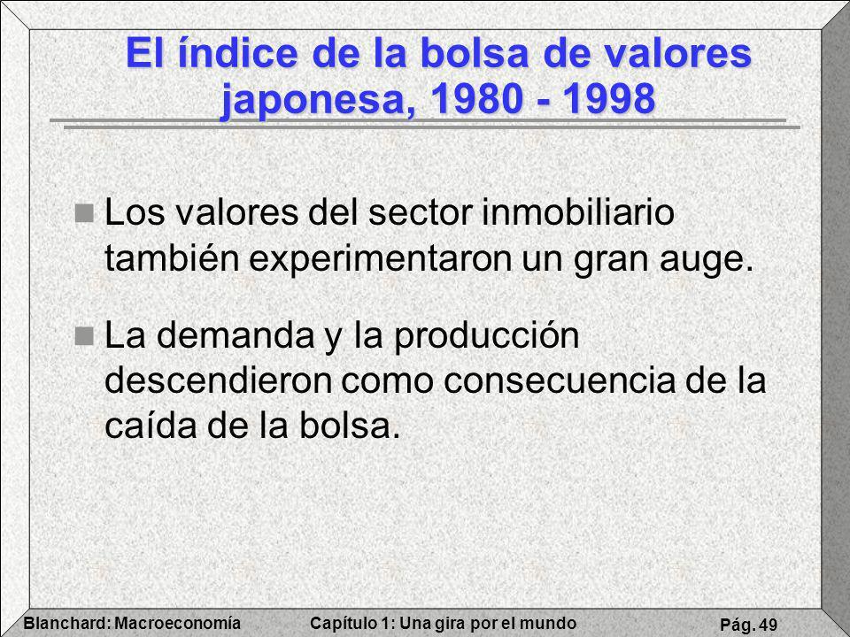 El índice de la bolsa de valores japonesa, 1980 - 1998