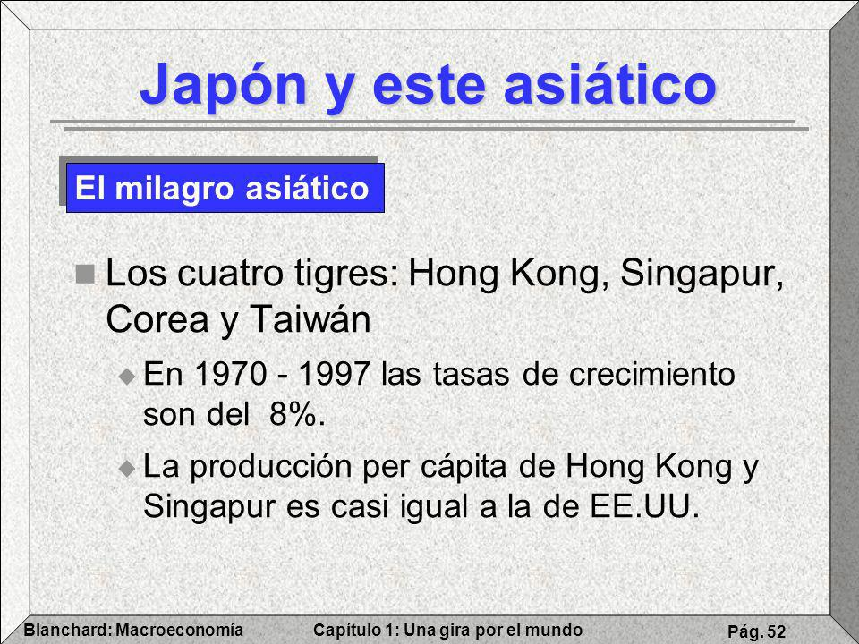 Japón y este asiático El milagro asiático. Los cuatro tigres: Hong Kong, Singapur, Corea y Taiwán.