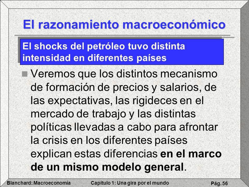 El razonamiento macroeconómico