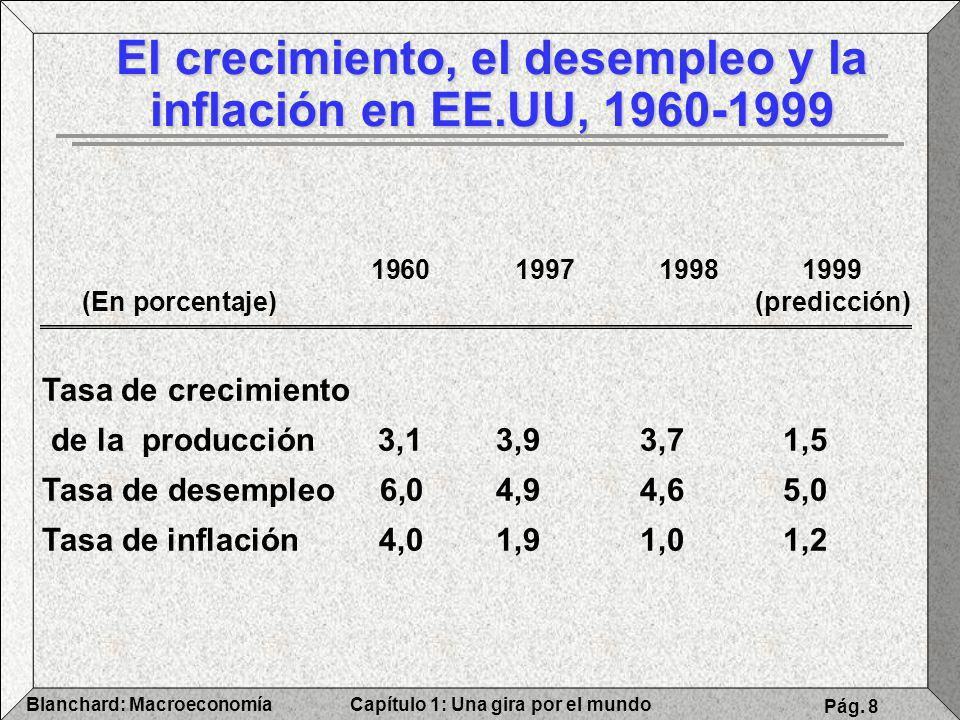 El crecimiento, el desempleo y la inflación en EE.UU, 1960-1999