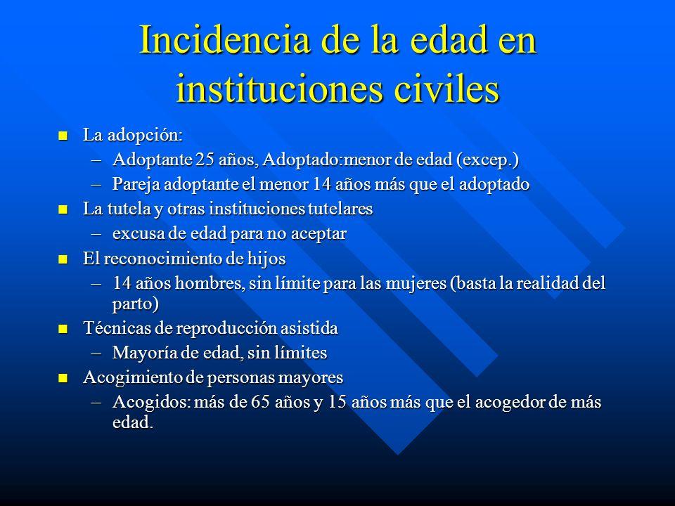 Incidencia de la edad en instituciones civiles