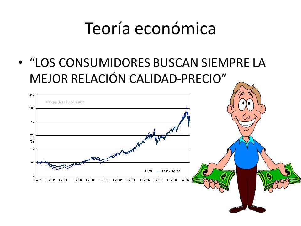 Teoría económica LOS CONSUMIDORES BUSCAN SIEMPRE LA MEJOR RELACIÓN CALIDAD-PRECIO