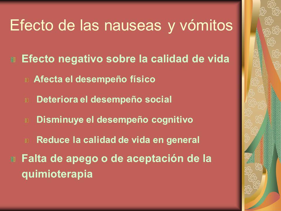 Efecto de las nauseas y vómitos