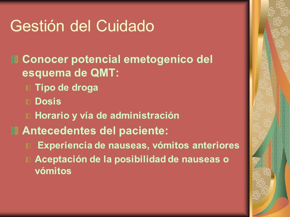 Gestión del Cuidado Conocer potencial emetogenico del esquema de QMT: