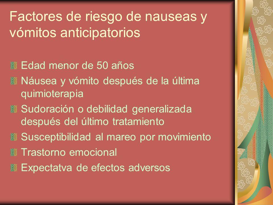 Factores de riesgo de nauseas y vómitos anticipatorios