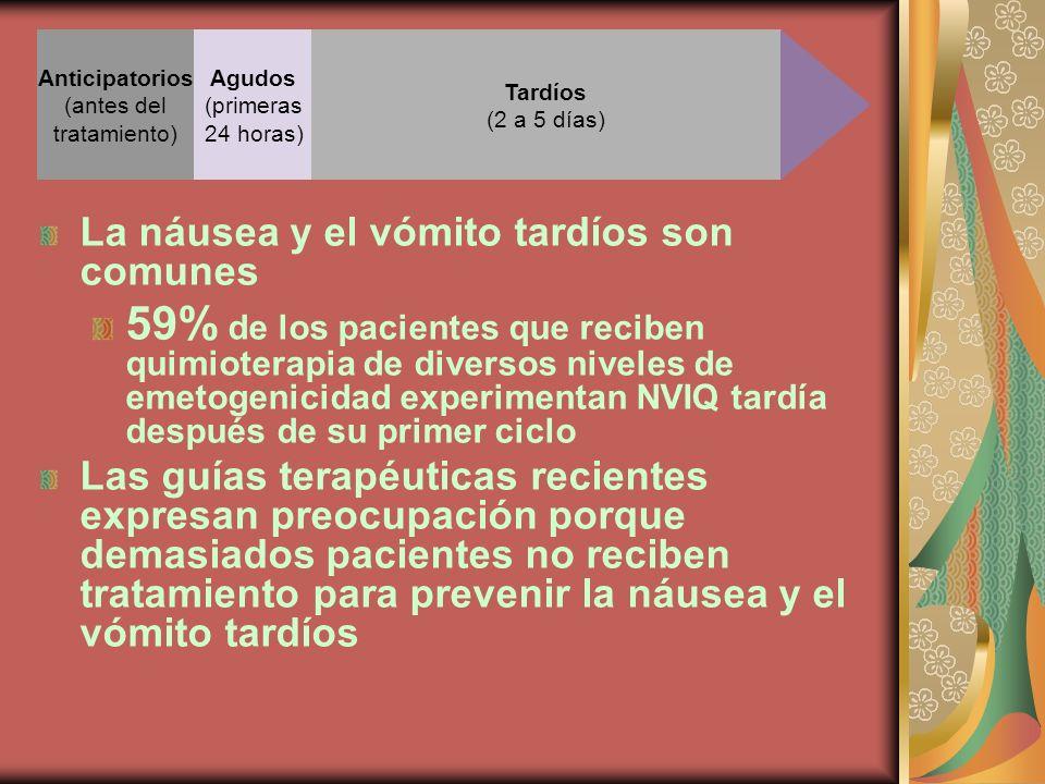 Anticipatorios (antes del. tratamiento) Agudos. (primeras. 24 horas) Tardíos. (2 a 5 días) La náusea y el vómito tardíos son comunes.