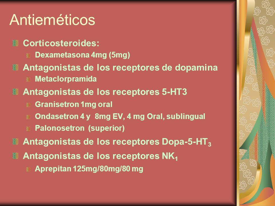Antieméticos Corticosteroides:
